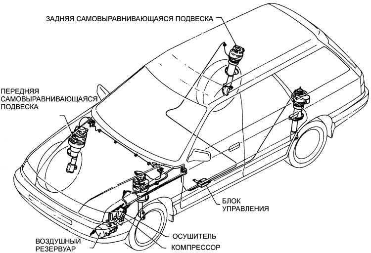 Схема воздушной